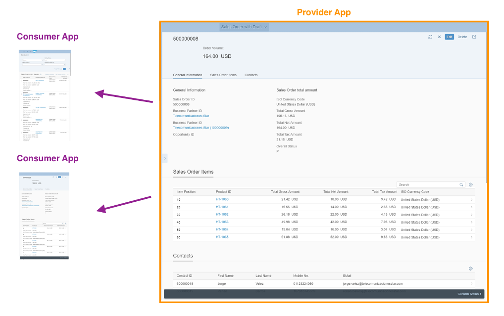 SAP Fiori Detail View