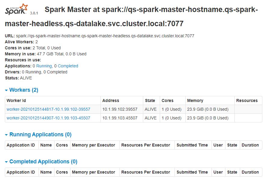 Spark Master Web UI 1