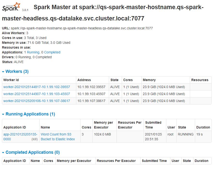 Spark Master Web UI 3
