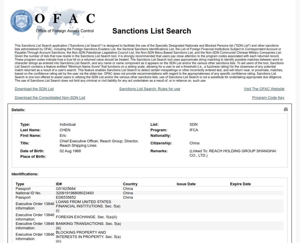 Ofac Sanctions List